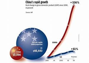 China's economic growth model – A recipe for growing too ...