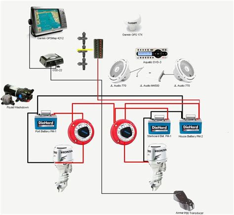 Latest Battery Wiring Diagram For Boat Magnificent