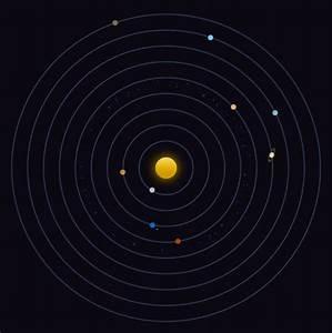 Science | William W. Lewis