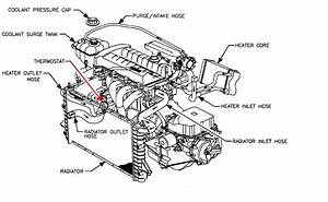 Service Manual  How To Change Thermostat On A 2007 Saturn