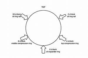 Piston Ring Orientation W   3 Piece Oil Ring