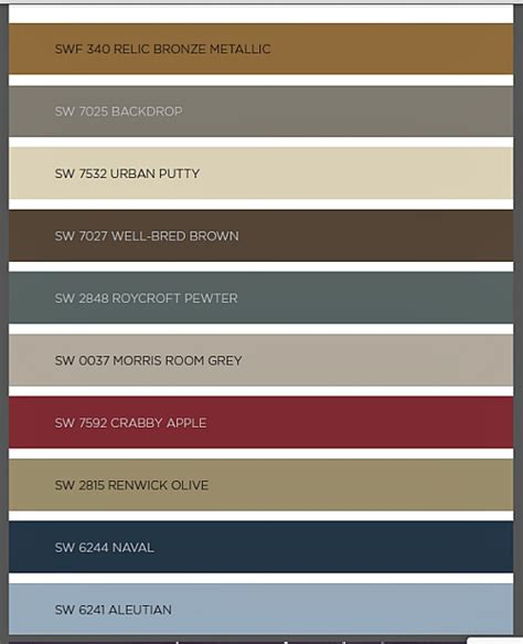 sherwin williams interior paint colors 2016 2016 paint color forecasts and trends