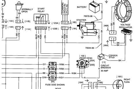 Harley Davidson Wiring Diagram Fuse by 2008 Harley Davidson Sportster Fuse Box Wiring Diagrams