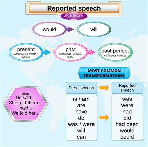 Click On May 2014  English For You  Pinterest  English, English Grammar And Learning English
