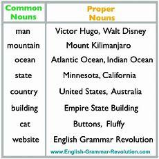English Lovers Community Proper Nouns And Common Nouns