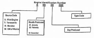 Gm Forklift Engines  How To Find The Serial Number