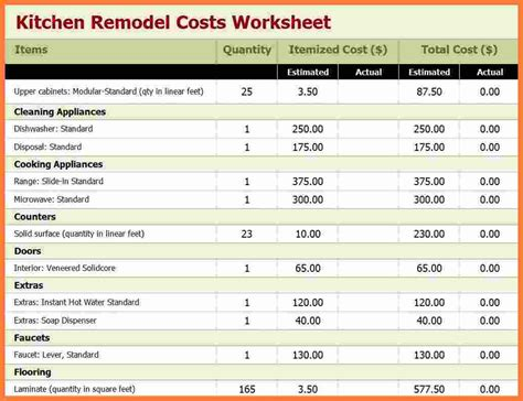 kitchen remodel estimator marital settlements information