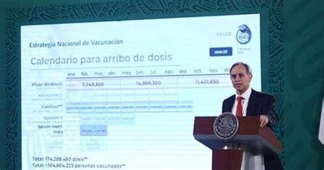 Prepara tus documentos personales para mostrar en la unidad vacunadora. Mivacuna.salud / COVID-19: Tuiteros comparan Mivacuna.salud.gob.mx con ... / Por eso el ministro ...
