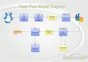 Download Free Edraw Soft Diagrammer  Edraw Soft Diagrammer