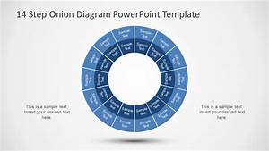 14 Step Onion Diagram Powerpoint Template