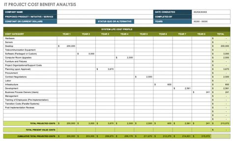 cost benefit analysis template excel word