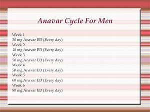 Anavar Side Effects Men