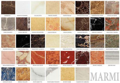 Peso Ghiaia Al Metro Cubo Peso Specifico Marmo Di Carrara