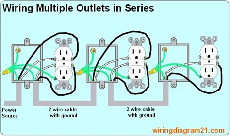 Electrical Replacing Gfci Outlet Inside Gang Box
