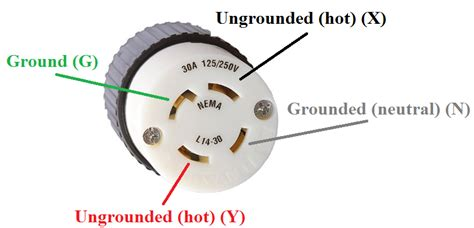 electrical   plug generator home improvement stack exchange
