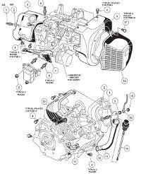 Gasoline In Car Engine Diagram by Gas Club Car Diagrams 1984 2005