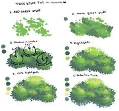 images    draw realistic trees plants