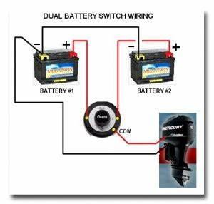 Jon Boat Light Wiring Diagram : dual battery selector switch boat wiring easy to ~ A.2002-acura-tl-radio.info Haus und Dekorationen