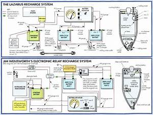 2003 Bass Tracker Wiring Diagram