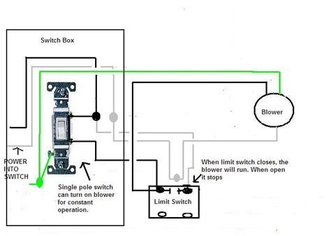 How Wire Limit Switch Blower Woodburner
