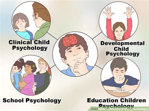 How To Become A Child Psychologist 11 Steps (with Pictures. Commercial Real Estate Lending Rates. Southern Caribbean Cruise Deals. Declaration Of Sentiments And Resolutions. Is Phoenix Online Accredited. How Does An Oil Spill Happen. Dental Hygienist Programs San Diego. Faxless Payday Loan Companies. Chocolate Chip Cookies Crisco