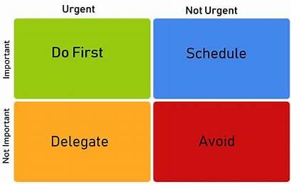 Matrix Eisenhower Decisions Grid Urgent Decision Urgency