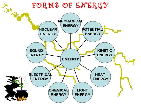 Nuclear Energy Can Be Used To Create Electricity,but It