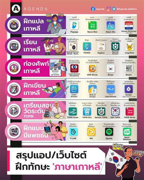 สรุปแอป/เว็บไซต์ช่วยเรียนภาษาเกาหลี | AGENDA