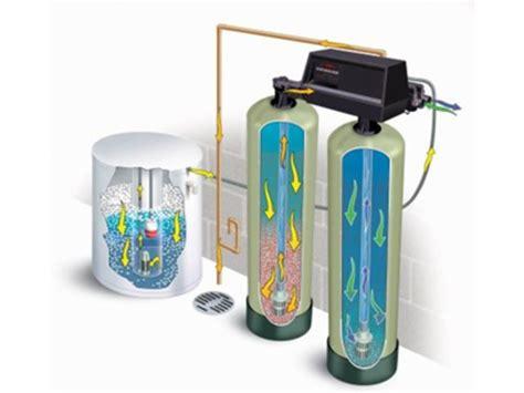 adoucisseur d eau adoucisseur d eau basic s contact technotrans