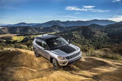 2018 Jeep Compass Gas Mileage  The Car Connection. Web Design Company Houston Car Sale In Texas. Supply Chain Management Organizations. Newbury College Brookline Ma. Inland Business Systems Retirement Plan Types. Rolling Over A 401k To An Ira. 0 Apr Intro Credit Card Best Flyer Miles Card. What Foods Make You Lose Belly Fat. Toronto Condos Downtown Car Insurance Quaotes