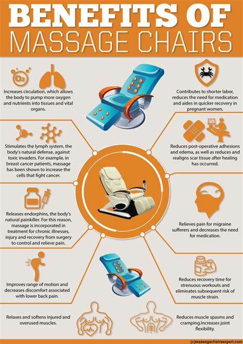 benefits of chairs mighty infographics