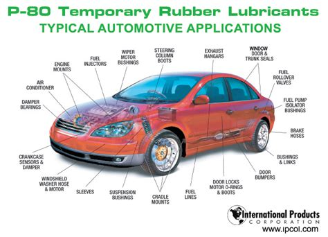 automotive assembly applications p 80 temporary rubber assembly lubricants