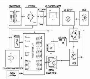 Acpwm Control For Induction Motor