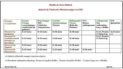 contrat de professionnalisation cuisine contrat de professionnalisation secretaire medicale 28