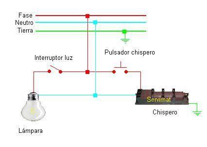 solucionado necesito diagrama conexiones cocina orbis convecta yoreparo