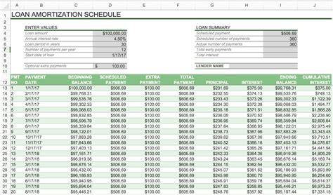 mortgage amortization schedule excel template templateral