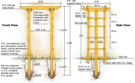 Garden Arch Blueprints by Build A Sturdy Arbor Finegardening