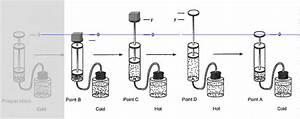 Physicslab  A Sample Heat Engine