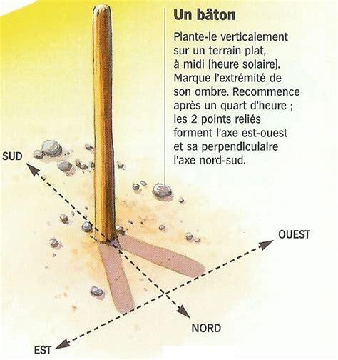 l antiquite 183 les appareils de mesure du temps