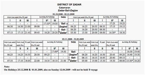Catamaran Zadar Sali by Maps Directions