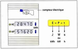 Calcul Consommation Electrique D Un Appareil : chapitre iii puissance et nergie lectrique physique ~ Dailycaller-alerts.com Idées de Décoration