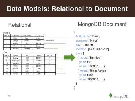 migrating  relational databases  mongodb