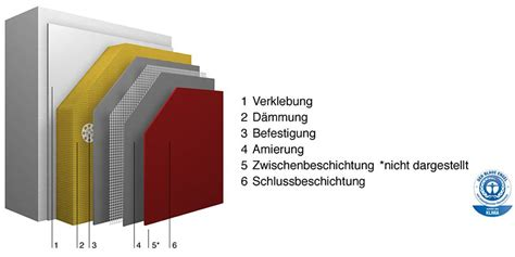 Alternativen Zum Waermedaemmverbundsystem alternativen zum w 228 rmed 228 mmverbundsystem bauen de