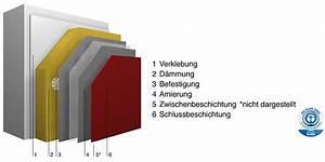 Außenwand Von Innen Dämmen : alternativen zum w rmed mmverbundsystem ~ Lizthompson.info Haus und Dekorationen