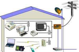 Обзор ваттметра Energenie EGEM1 . Обзоры . Клуб DNS
