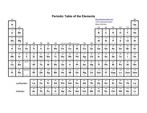 38 Best Periodic Table Images On Pinterest