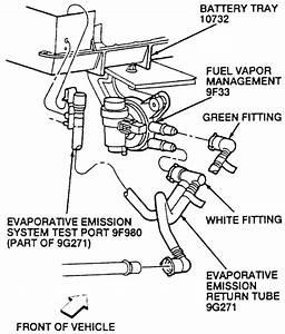 1996 Ford 7 5l Vacuum Diagram