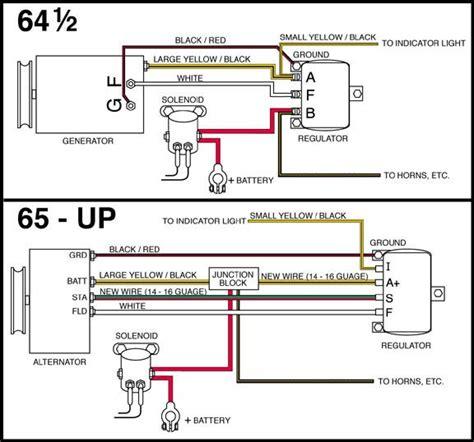 Rewire Mustang Generator Alternator The Millennium