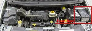 Fuse Box Diagram Chrysler Town  U0026 Country  2001