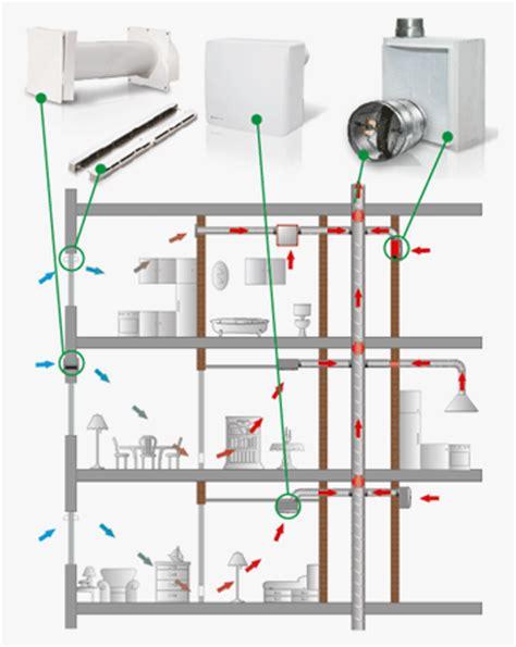 vents vn mono pipe exhaust ventilation  bathroom